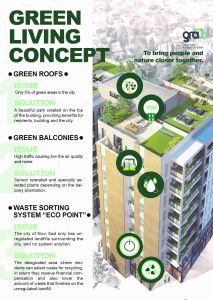 Green Living Concept Poster